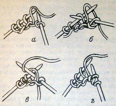 Вяжем мочалку с петлями спицами